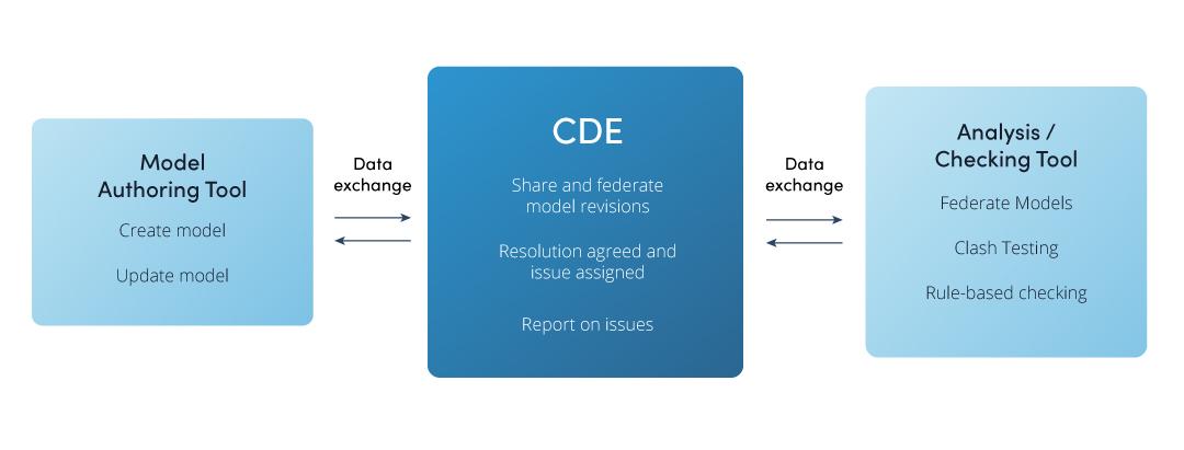 Cloud_Based_Detection_Creates_Collaboration