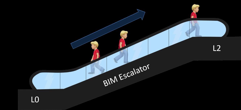 bim-escalator