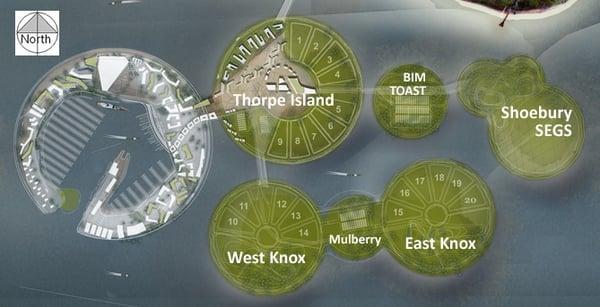 north-designation-names