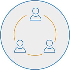 share-groups