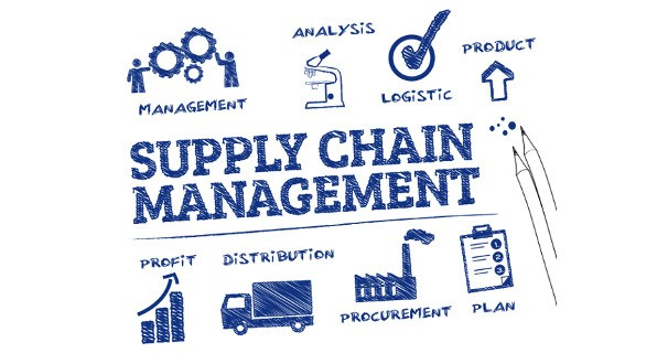Getting Supply Chain Management Right