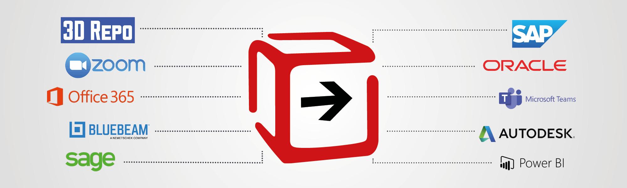 Asite_API_Oracle_Zoom_BlueBeam_PowerBI