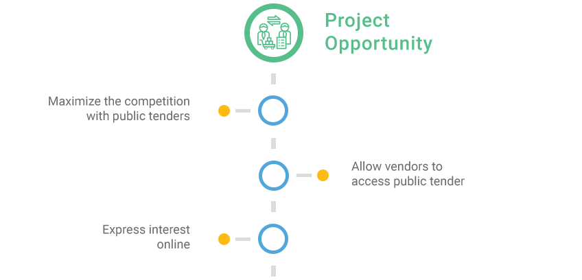 project_opportunity