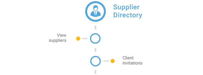 Supplier-Directory.png