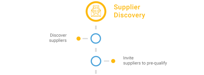 Supplier-Discovery.png