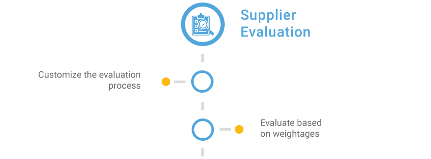 supplier_evaluation
