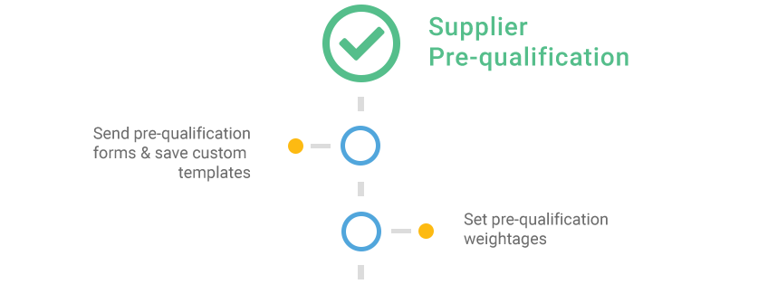 Supplier-Prequalification.png