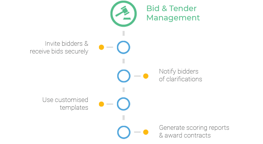 bid-tender-management.png