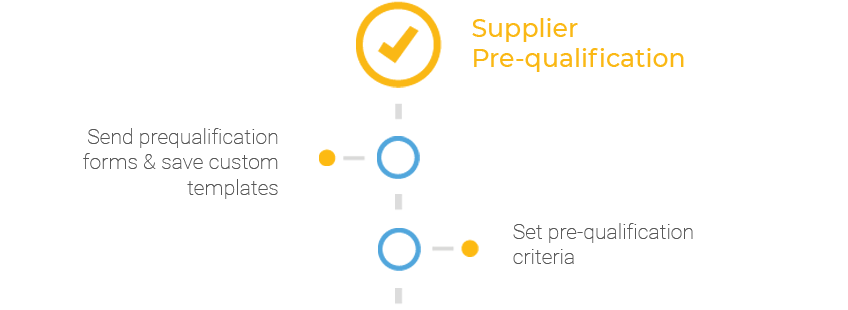 supplier-pre-qualification.png