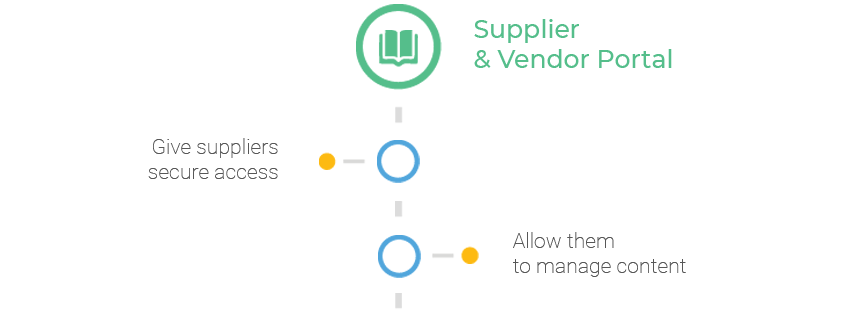 supplier-vendor-portal.png