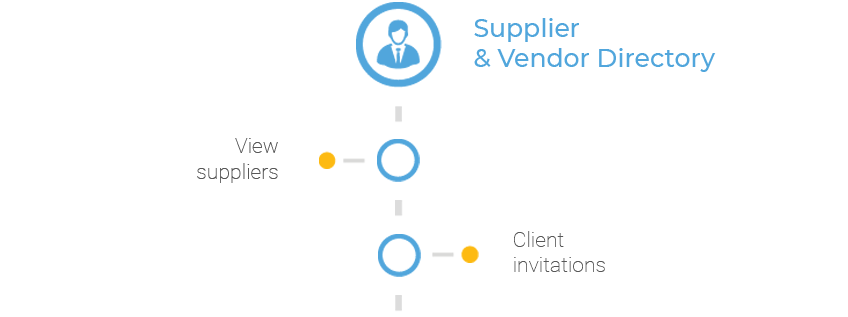 suppliers-vendor-directory.png